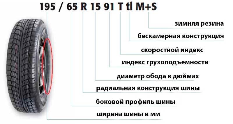 Резина на дисках БМВ X1